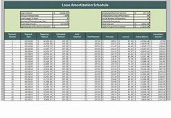 Loan Amortization Templates  Documents And PDFs