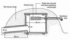hedgehog house plans preparing to make a hedge hog house and taking care the