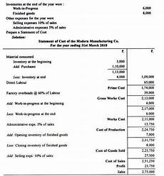 cost sheet definition elements of cost and calculations