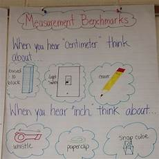 measurement benchmarks math measurement common core math teaching math