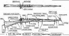 Rifle 1917 Manual Pdf Uploadzen