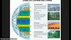 5 present weather and climate latitude s effect on climate