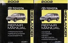 old car repair manuals 2002 toyota highlander free book repair manuals 2002 toyota rav4 repair manual free download getdir