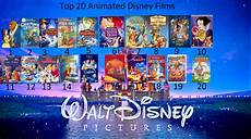 my top 20 favorite animated disney by
