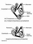 Replace Serpentine Belt Tensioner Ford Focus  Image Of