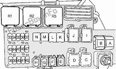 Fuse Box Diagram Gt Nissan Quest V41 1998 2002