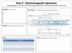physical science electromagnetic spectrum worksheet 13191 jade s one stop science shop teaching resources tes