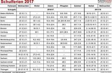 Faschingsferien Baden Württemberg 2017 - ferien 2017 in deutschland alle bundesl 228 nder