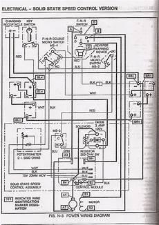 golf cart wiring harness diagram 10 best golf cart wiring diagrams images on golf carts electric golf cart and