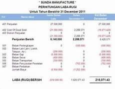 mengenal laporan keuangan jago akuntansi
