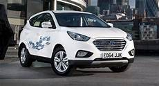 Hyundai Prices Ix35 Fuel Cell From 163 53 105 In The Uk