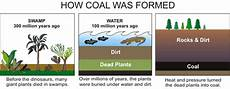 thermal power plants coal formation