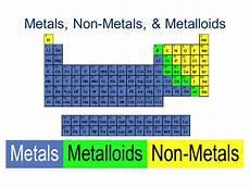 bilder mit metallelementen free non metal cliparts free clip free clip