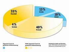 Adac Incoming Versicherung Folgtmoeses