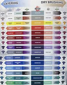 official citadel color chart warhammer40k