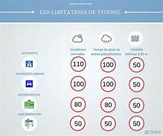 limitation vitesse conducteur les particularit 233 s du permis probatoire