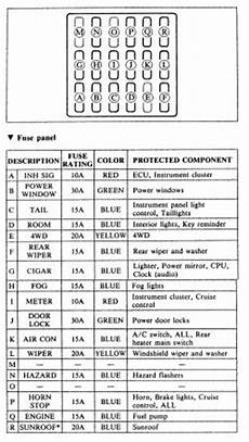 94 mazda navajo fuse diagram repair guides