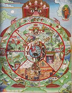la della vita holihai mandala la ruota della vita