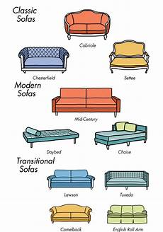Types Of Living Room Furniture types of living room furniture