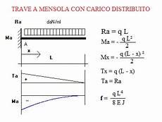 trave a mensola travi www calcoli it www arte2 it