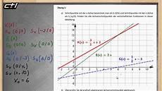 achsenschnittpunkte lineare funktionen nullstellen