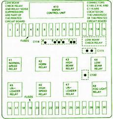 Diagram Ingram Fuse Box Bmw 325i 1992 Convertible Power