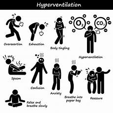 was ist eps hyperventilation overbreathing overexert exhaustion