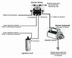 solenoid switch wiring diagram my starter keeps running with the key off rapid ones 1990 ford f250 7 5l xlt lariat just