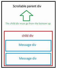 css scrollable div css how to align a child div to bottom on a scrollable