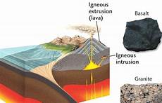 igneous rocks are formed gallery