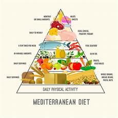 diabetes diet fat is good diabetics weekly