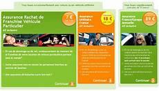 Assurlocauto Le Rachat De Franchise Low Cost