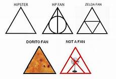triangle meanings