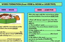 word formation from verb to noun or adjective