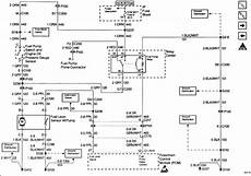 96 s10 fuse panel diagram i no fuel leaving my fuel it s a 96 chevy s10 i already replaced the fuel