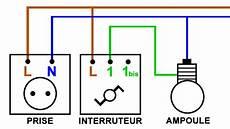 Branchement Bloc Prise Interrupteur