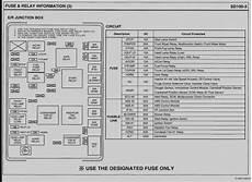 valuable 2004 kia optima wiring diagram pictures 2001 kia optima fuse box diagram 2004 kia