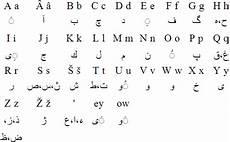 farsi language should farsi officially switch to the pahlavi