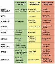 alimenti con basso indice glicemico tabella 162 best ricette basso indice glicemico images on