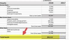 revaluation reserve balance sheet exle