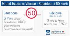 Points Permis Exces Vitesse Moto Plein Phare