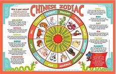 predictions year of the fire rooster 2017 the chinese zodiac hubpages