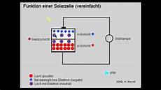wie funktionieren solarzellen solarzelle vereinfacht