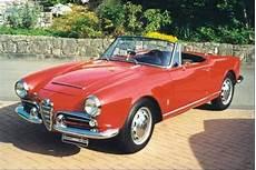 Specialiste Alfa Romeo Anciennes