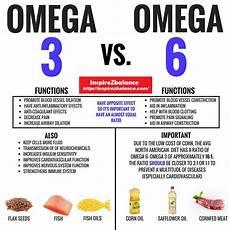 inspirezbalance on quot omega 3 vs omega 6 fatty