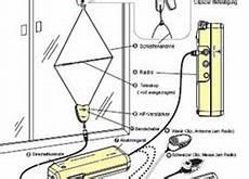 Empfangstechnik Weltempf 228 Nger Antennen Elektronik