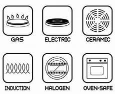zeichen für induktion töpfe kochen mit induktion einfach effizient auf den punkt