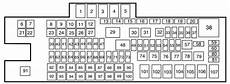 ford f series f 350 f350 2015 fuse box diagram auto genius