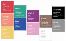 Die Bedeutung Der Farben Und Die Kunst Farbpsychologie