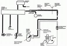 ford vacuum system diagram help with vacuum lines ranger forums the ultimate ford ranger resource